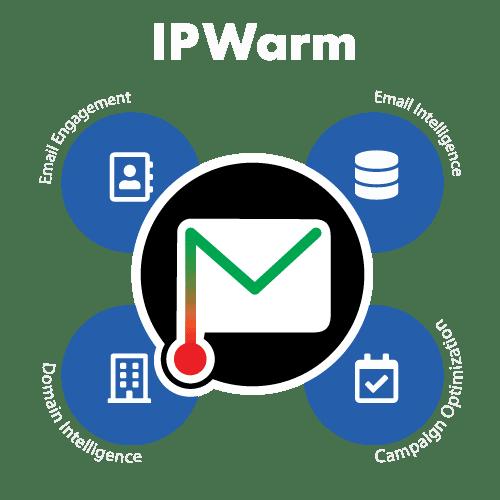 IP Warm
